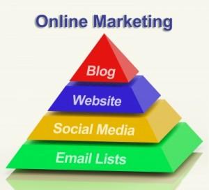 marketing pyramid image