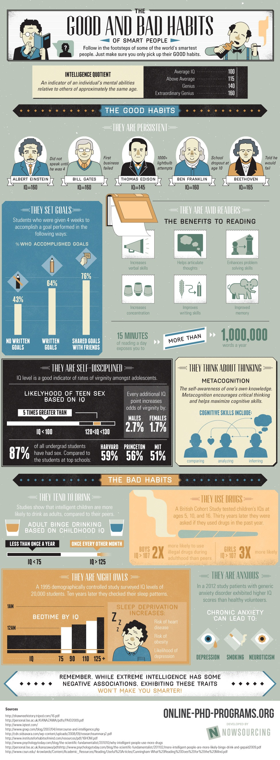 good and bad habits of smart people infographic