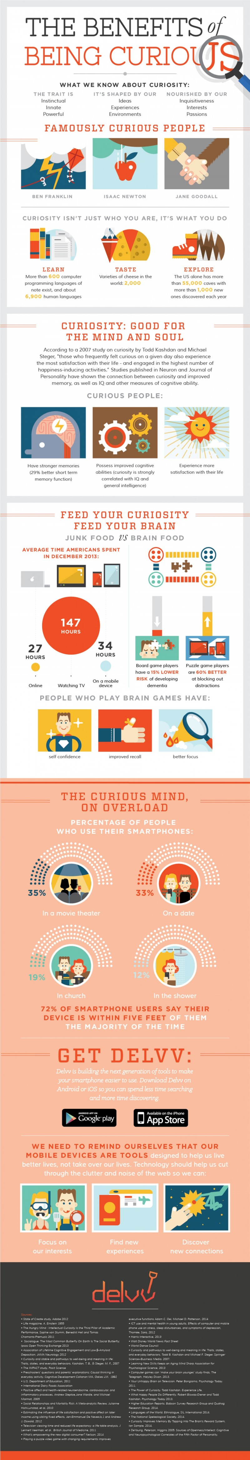 The Benefits of Being Curious Infographic