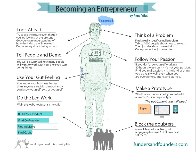 8 Tips For Becoming An Entrepreneur Infographic