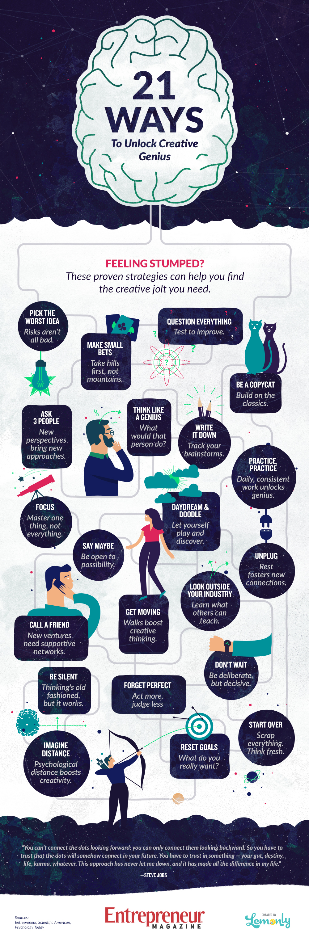 21 Ways To Unlock Your Creative Genius Infographic